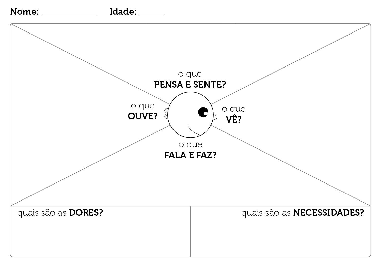 Framework de Mapa de Empatia - Employer Branding Brasil