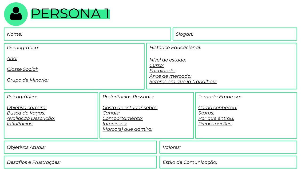 Framework de Personas - Employer Branding Brasil