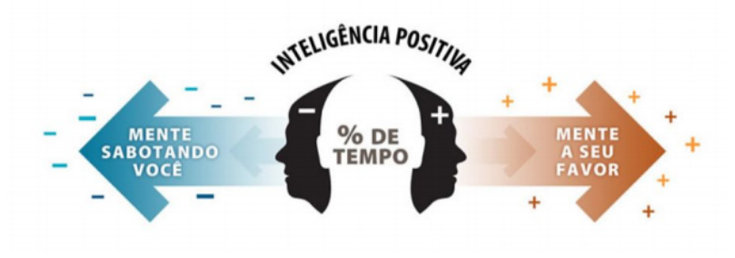 Inteligência Positiva - Employer Branding